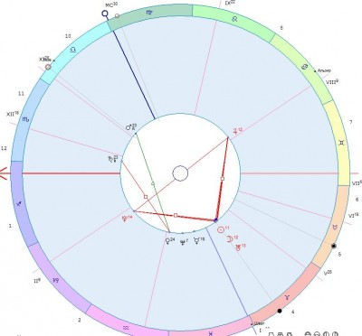 Астрологическая карта за 31 марта 2014 года